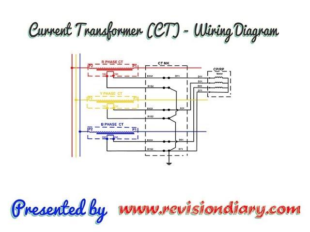 [DIAGRAM_38EU]  Current Transformer - Wiring diagram - YouTube | Wiring Diagram For Current Transformers |  | YouTube