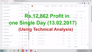NSE Intraday trading 13 02 2017 Profit of Rs  12,862   on Single Day