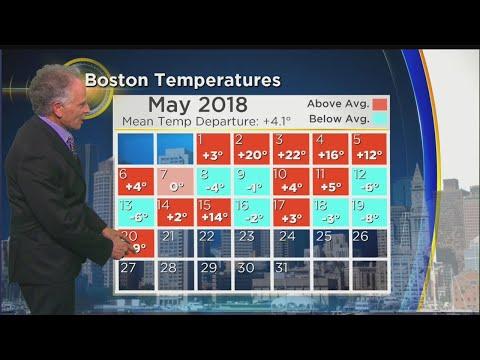 WBZ Forecast