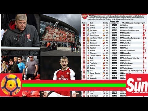 Arsenal fans pay more than anyone else - for such mediocre returns