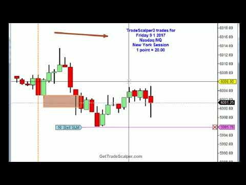Trade scalper 3 Trades for emini Nasdaq NQ Friday 09 01 2017