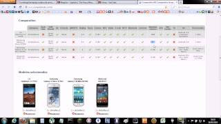 LG L7 - Samsung galaxy S Duos - Samsung Galaxy S 3 Mini - Motorola D3 - Comparativo