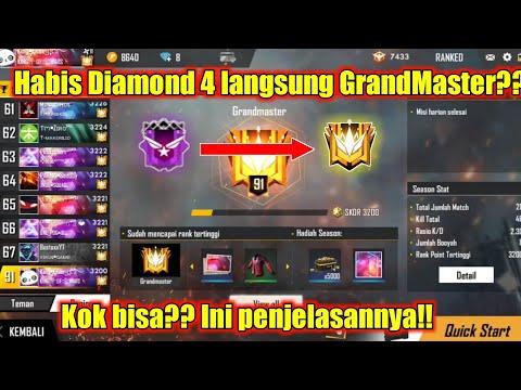 Tips Supaya GrandMaster Dapet Avatar Dan Banner GrandMaster??