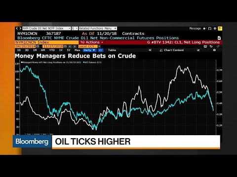 $50 Is Solid Support for Oil, TJM's Mulholland Says