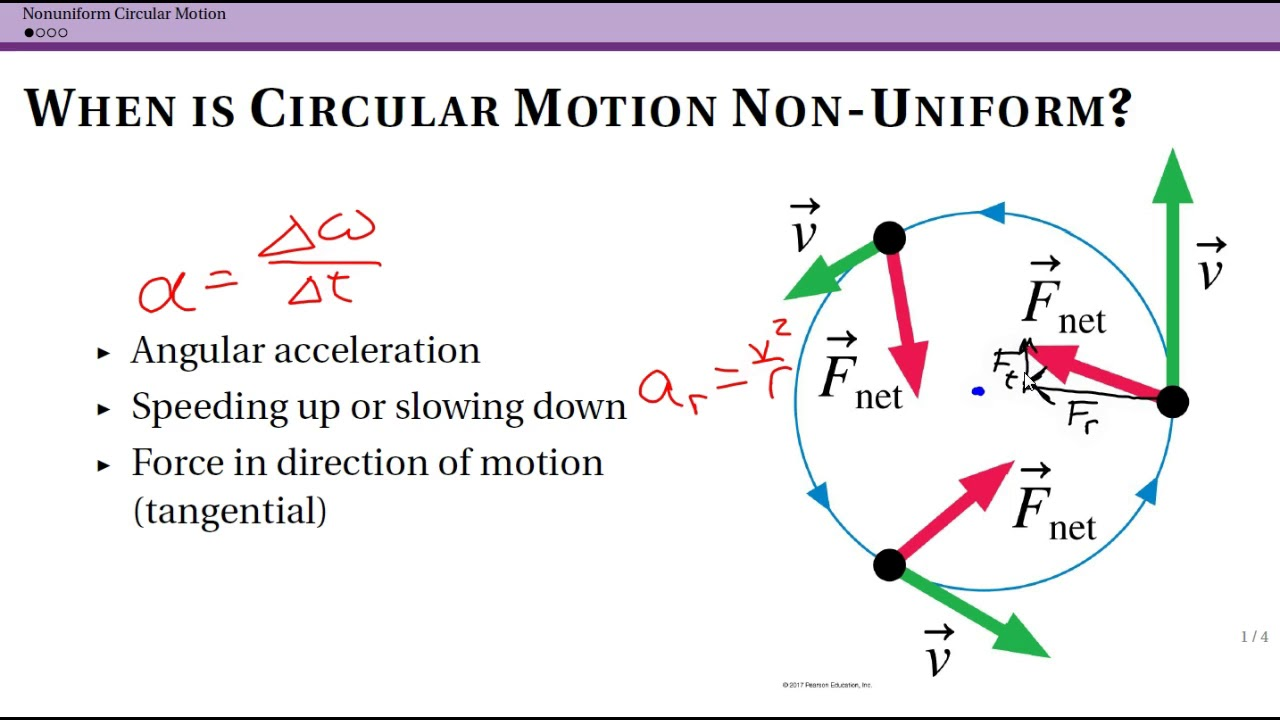 Non-uniform Circular Motion