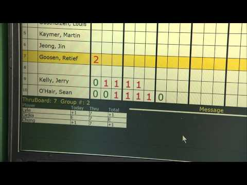 The Masters.com Inside the Leader Board. Robert Howell Productions