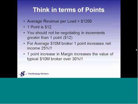 Negotiation and Margin Management