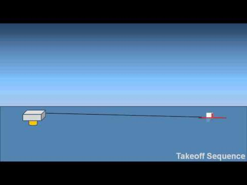 Albatross - a high-altitude offshore wind energy system