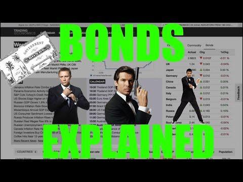 Stock Market Basics: How Bonds Work