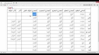 Спряжение (тасриф) арабских глаголов онлайн на Qutrub