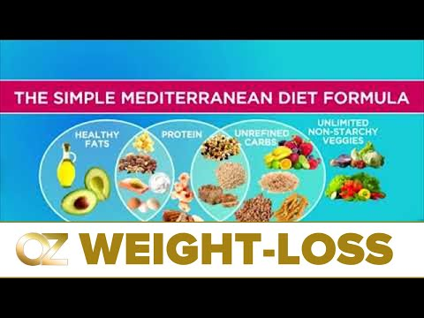 What to Eat on the Mediterranean Diet   – Best Weight-Loss Videos