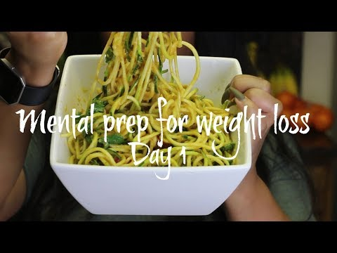 Day 1| Raw Vegan Challenge (Mentally Preparing For A Weight loss Journey) #FitFebruary