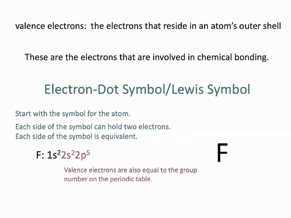 Electron Dot Symbol And The Octet Rule Chemistry Solution Youtube