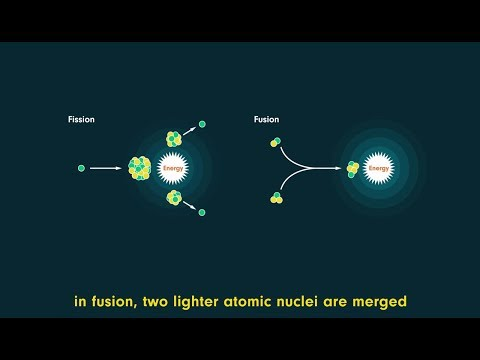 The Future of Fusion Energy