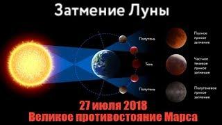 Затмение луны 27 - 28 июля 2018 год
