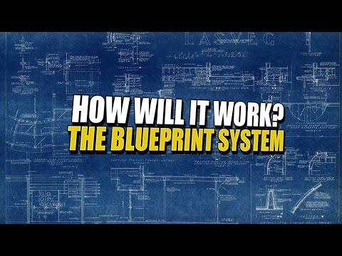 How Will The BLUEPRINT SYSTEM Work? (Rust)