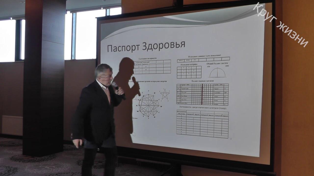 Демидюк Григорий «Метод определения положения человека в пространственно-временном континууме»
