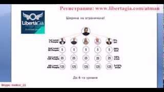Libertagia - Урок 2. Структура