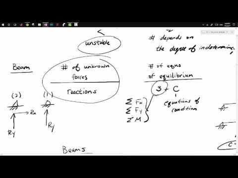 Reviews and Resources for the FE Exam (E.I.T.) • r/FE_Exam