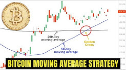 BTC Moving Average Strategy - Trading Bitcoin and Cryptocurrency on Bityard Exchange