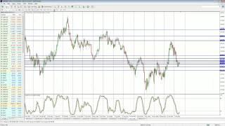 Analisa Gold Silver 17 Pebruari 2015 | forexsurfingstrategy.com