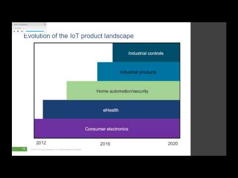 Evolving Your Product Development Practices for the Internet of Things