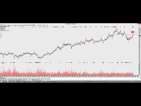 November Market Update - Investor Signals 2015