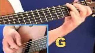 The Star Spangled Banner Guitar Lesson in G
