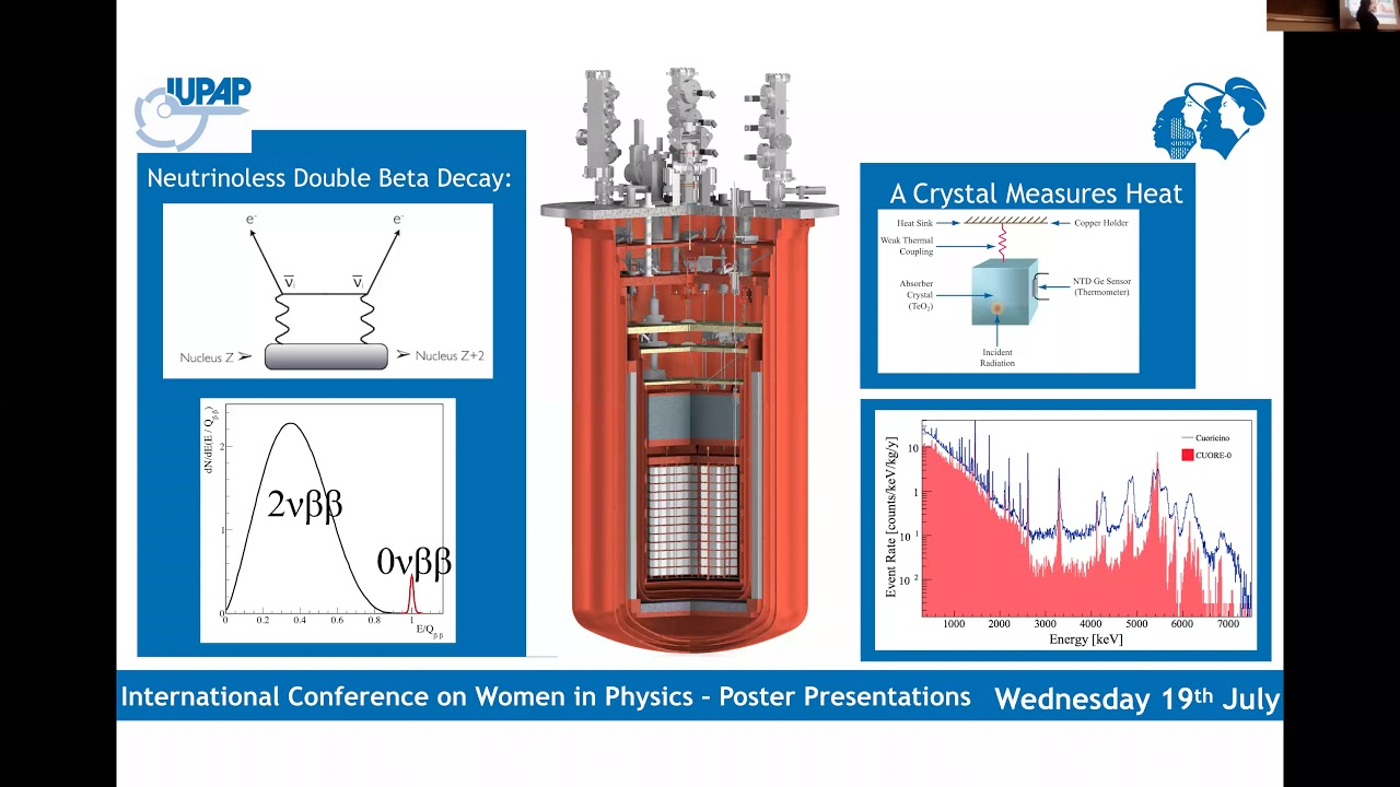 Laura Gladstone, Ph D  - Report from the International Conference on Women  in Physics