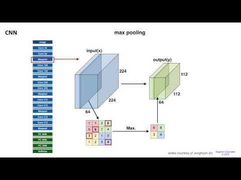 6.1 Convolutional Neural Network (CNN) models