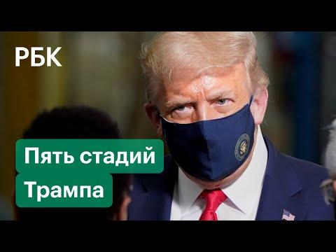 Пять стадий принятия Трампом коронавируса