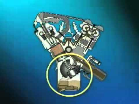Bad PCV Valve Symptoms and How to Test the PCV Valve