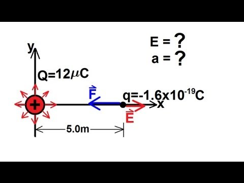 Physics - The Electric Field (1 of 16)
