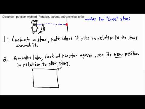 Astrophysics - Distance -  parallax method (1/3) - (IB Physics, GCSE, A level, AP)
