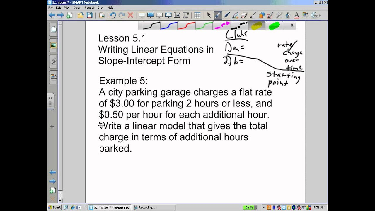 worksheet Writing Linear Equations alg i lesson 5 1 writing linear equations in slope intercept form form