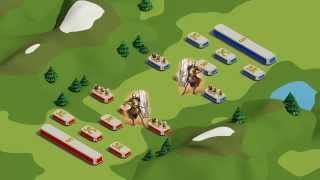 Imperia Online Battle - Part I