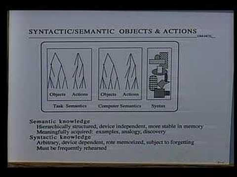 Syntactic/Semantic Users (1996 University of Maryland UIS Broadcast)