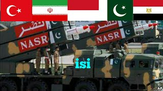 TOP 5 Muslims Military Powers In The World, 2019, | muslim countries, superpower,
