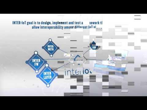 INTER IoT H2020 Video