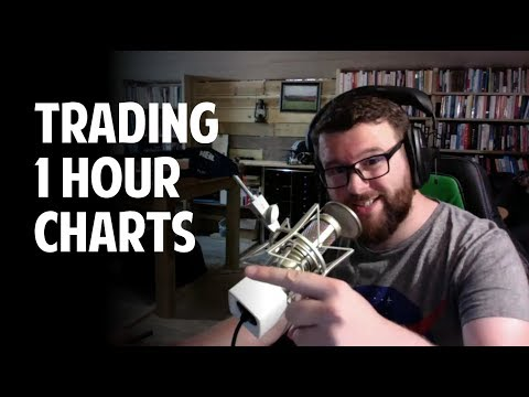 The CLEAN Trader - Trading 1 Hour Charts