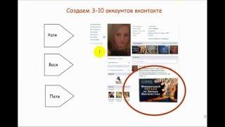 Живые и Целевые подписчики в группу вконтакте! Отличный способ!(, 2016-02-25T09:30:43.000Z)
