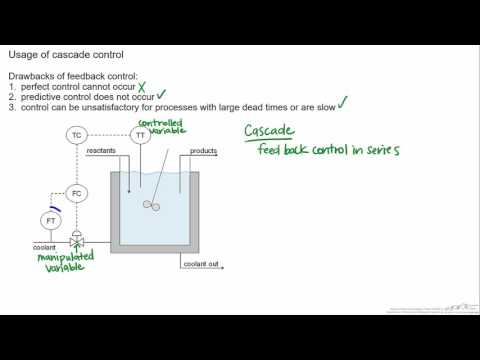 Introduction to Cascade Control