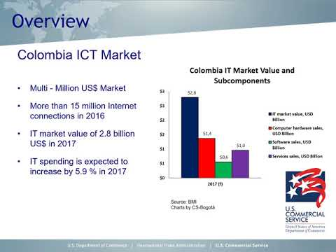 Colombia ICT Industry