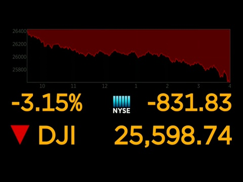 Stock Market Sell-Off