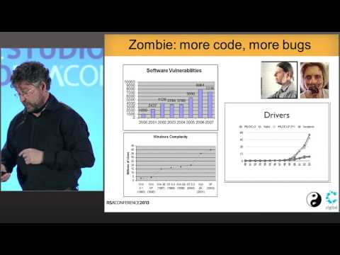 Bug Parades, Zombies and the BSIMM: A Decade of Software Security - Gary McGraw