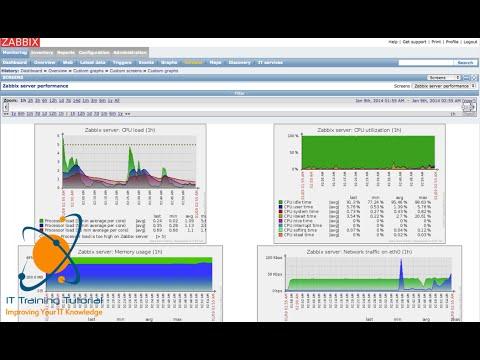 Zabbix Part 2: How to Configure Zabbix for Monitoring