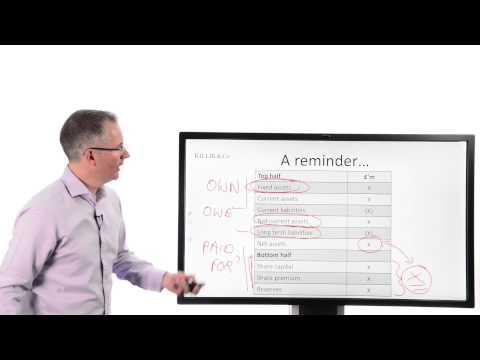 Tim Bennett Explains: Three Balance Sheet Red Flags
