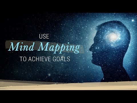 How to Leverage 'Mind Mapping' | Jack Canfield