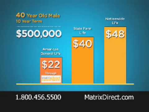 matrix direct drtv commercial youtube. Black Bedroom Furniture Sets. Home Design Ideas