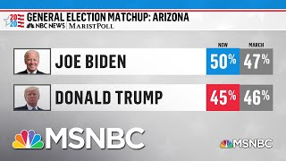 NBC News / Marist Poll: Biden Expands Lead In Arizona As Virus Becomes Political Focal Point | MSNBC